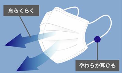 販売 シャープ マスク サイト ストア ココロ シャープマスク当選者専用サイトと当選確認方法を紹介!購入手続きやログインの注意点